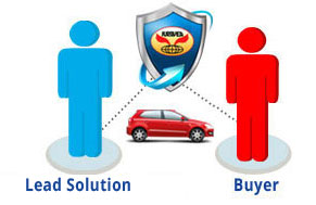 money is protected by JUMVEA Safe Trade